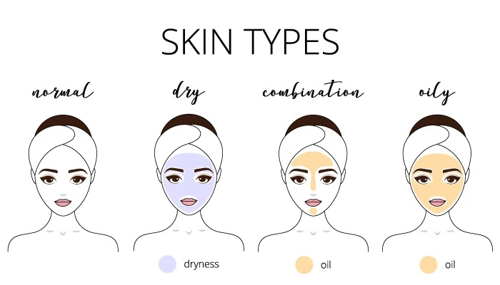 شناخت انواع پوست